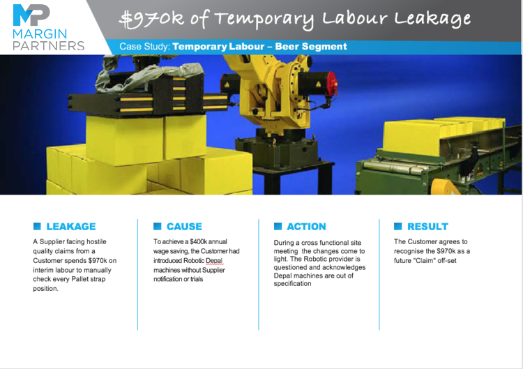 $970k of Temporary Labour Leakage – Temporary Labour – Beer Segment