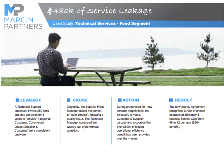 $480K of Service Leakage – Technical Services – Food Segment