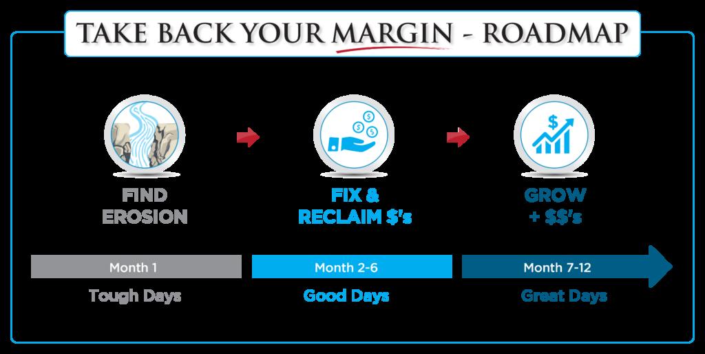 Paul Allen - Take Back Your Margin Roadmap